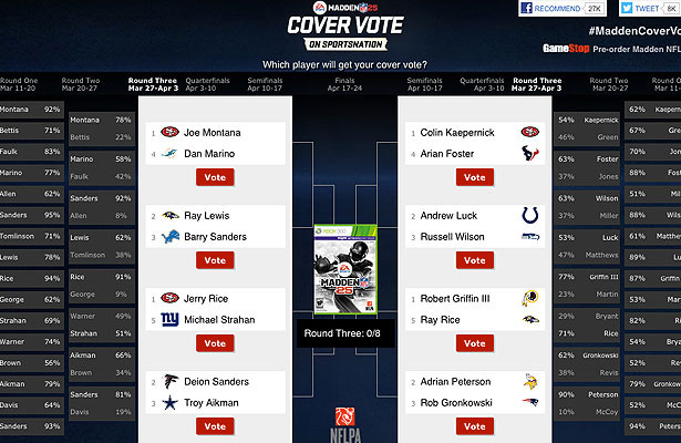 Vote for Your Favorite Madden NFL 25 Cover!