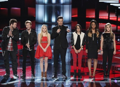 'The Voice' Recap: Who Will Compete in the Finale?