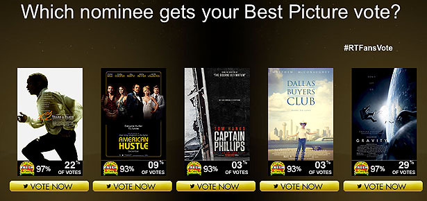 Vote for Your Favorite Oscar-Nominated Best Picture at RottenTomatoes.com!
